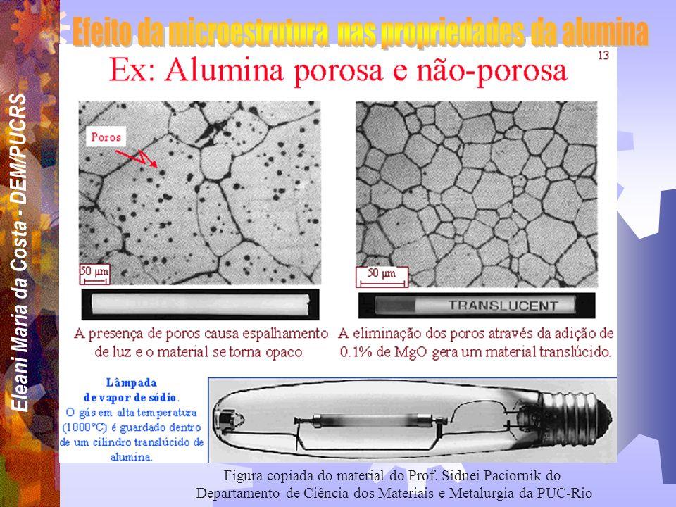 Efeito da microestrutura nas propriedades da alumina