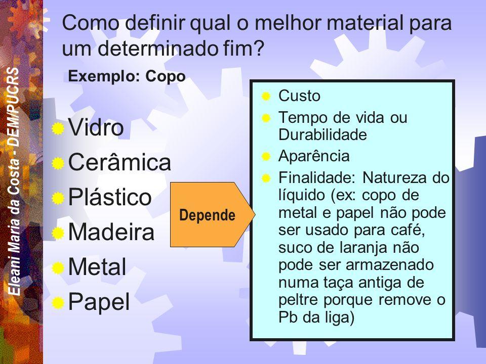 Vidro Cerâmica Plástico Madeira Metal Papel