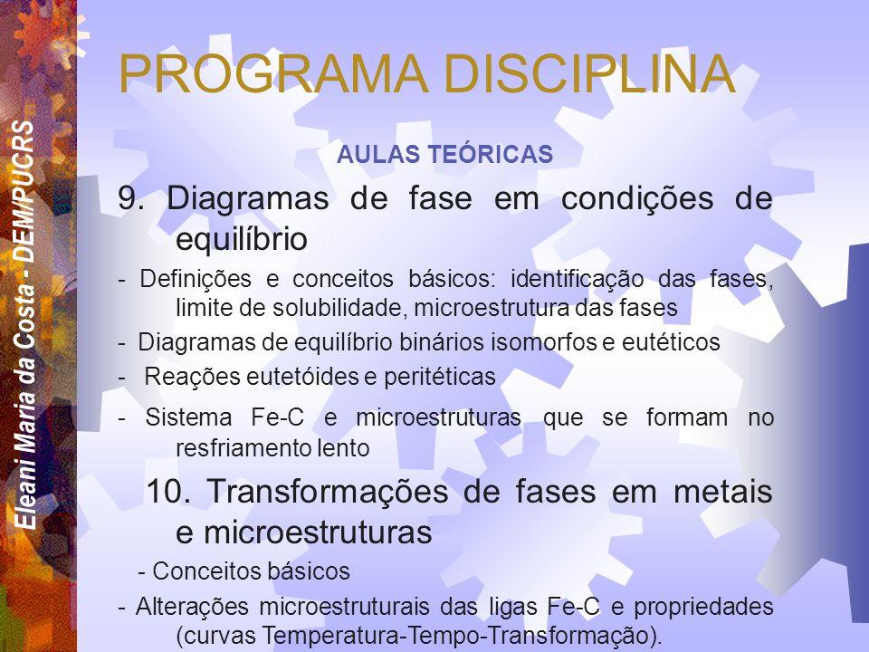 PROGRAMA DISCIPLINA 9. Diagramas de fase em condições de equilíbrio