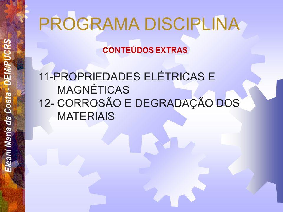 PROGRAMA DISCIPLINA 11-PROPRIEDADES ELÉTRICAS E MAGNÉTICAS