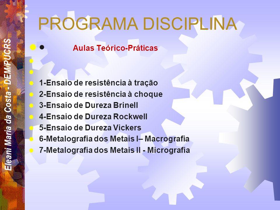 PROGRAMA DISCIPLINA · Aulas Teórico-Práticas