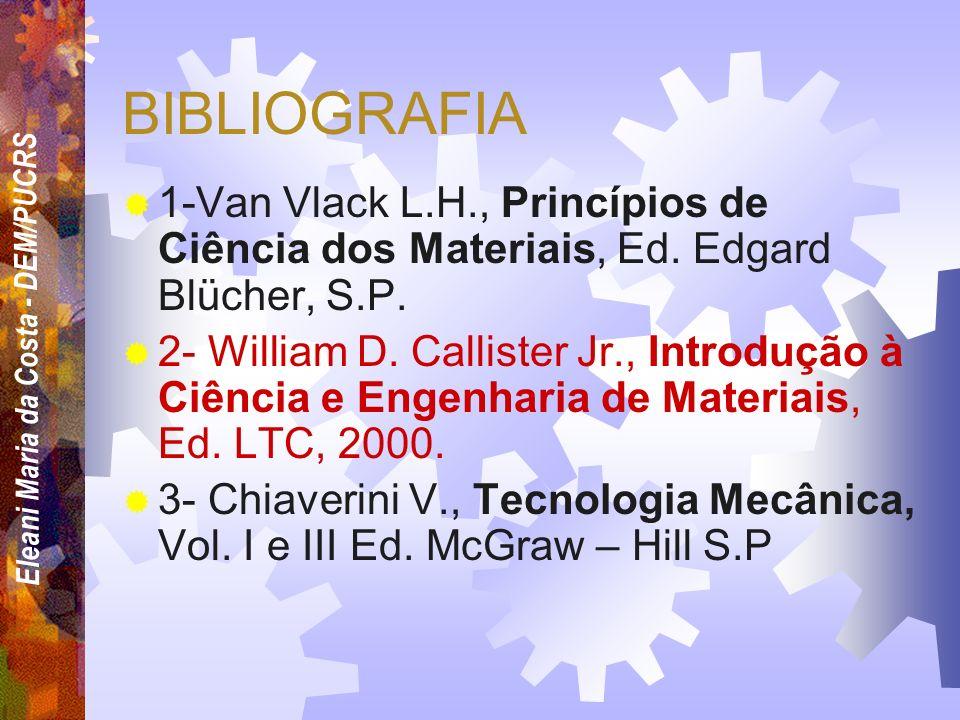 BIBLIOGRAFIA 1-Van Vlack L.H., Princípios de Ciência dos Materiais, Ed. Edgard Blücher, S.P.