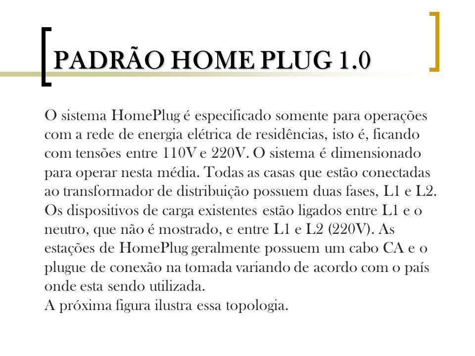 PADRÃO HOME PLUG 1.0 O sistema HomePlug é especificado somente para operações.