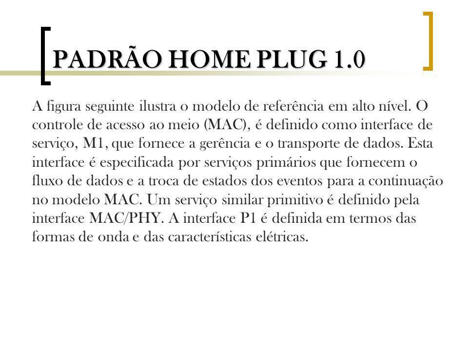 PADRÃO HOME PLUG 1.0