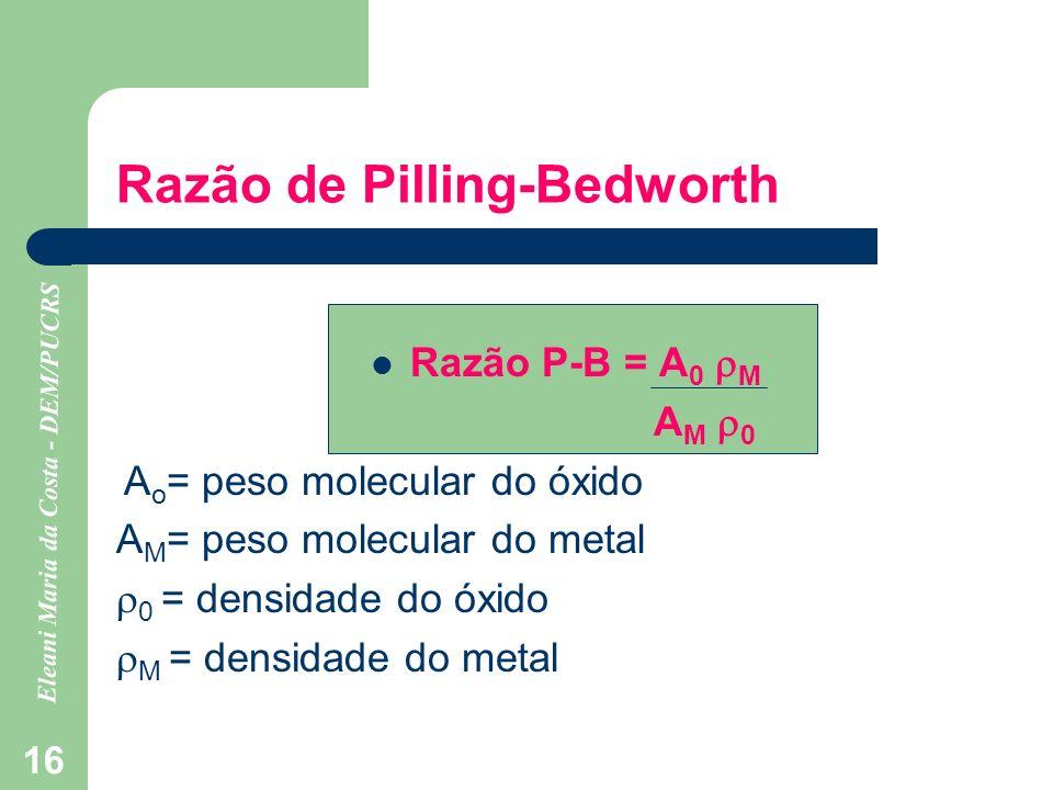 Razão de Pilling-Bedworth
