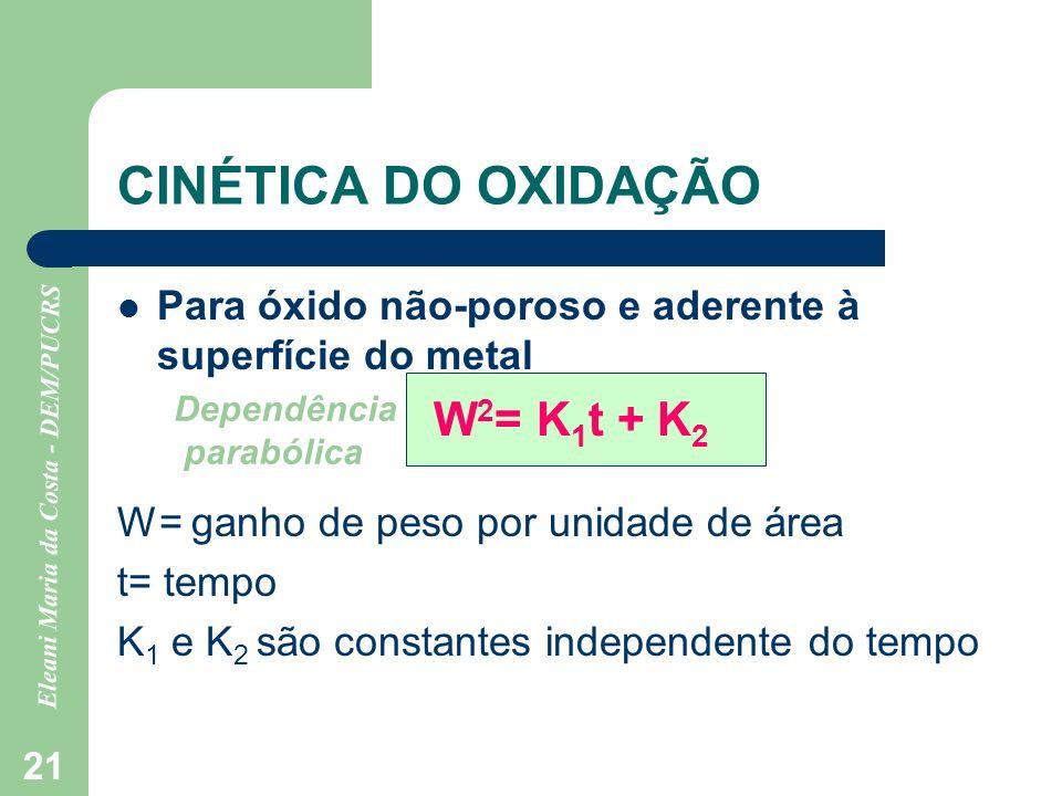 CINÉTICA DO OXIDAÇÃO W2= K1t + K2