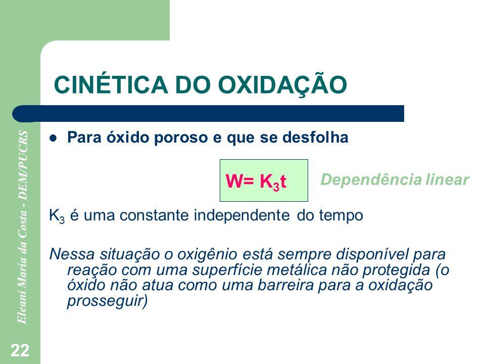 CINÉTICA DO OXIDAÇÃO W= K3t Para óxido poroso e que se desfolha