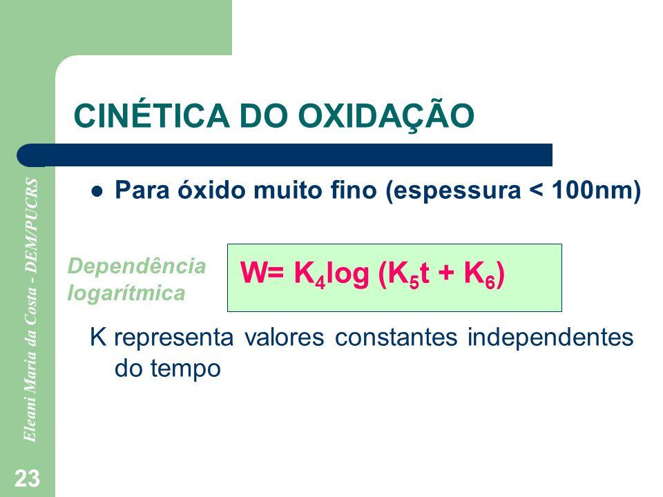 CINÉTICA DO OXIDAÇÃO W= K4log (K5t + K6)