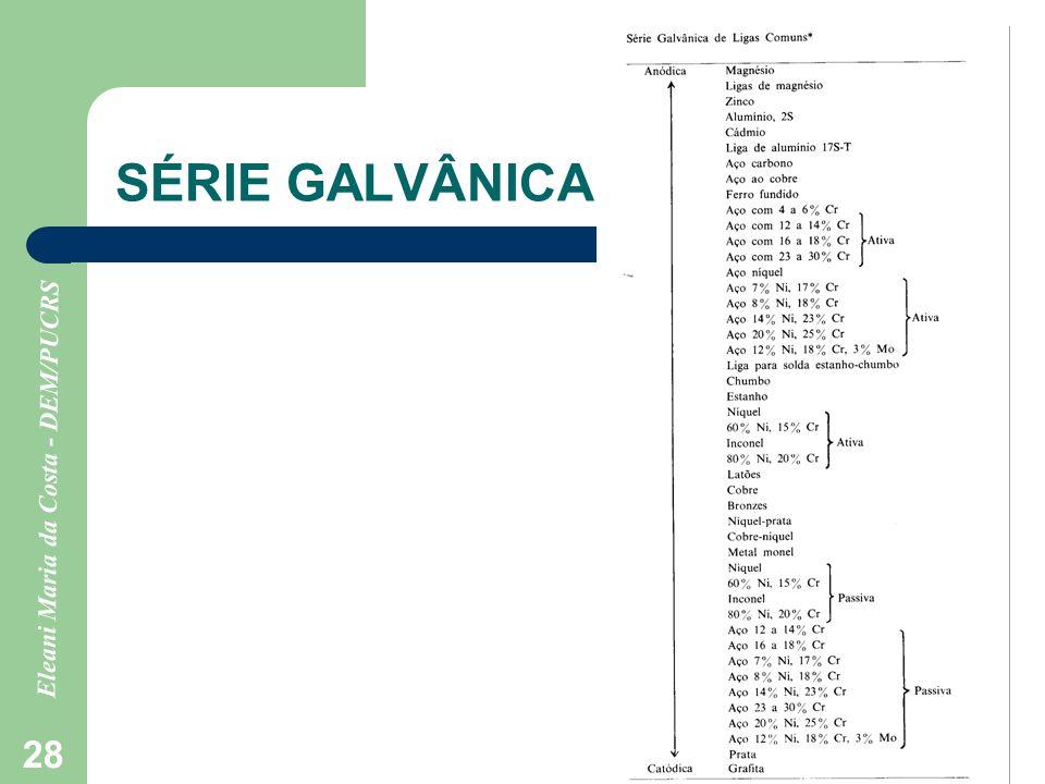 SÉRIE GALVÂNICA
