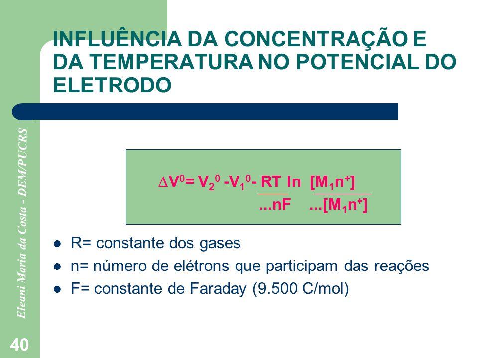 INFLUÊNCIA DA CONCENTRAÇÃO E DA TEMPERATURA NO POTENCIAL DO ELETRODO