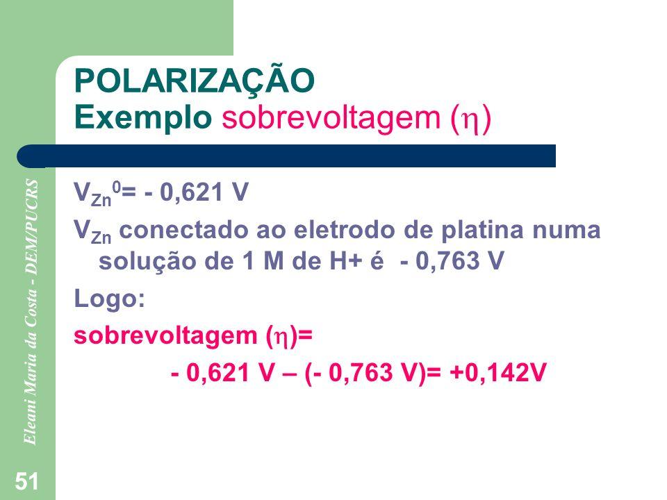 POLARIZAÇÃO Exemplo sobrevoltagem ()