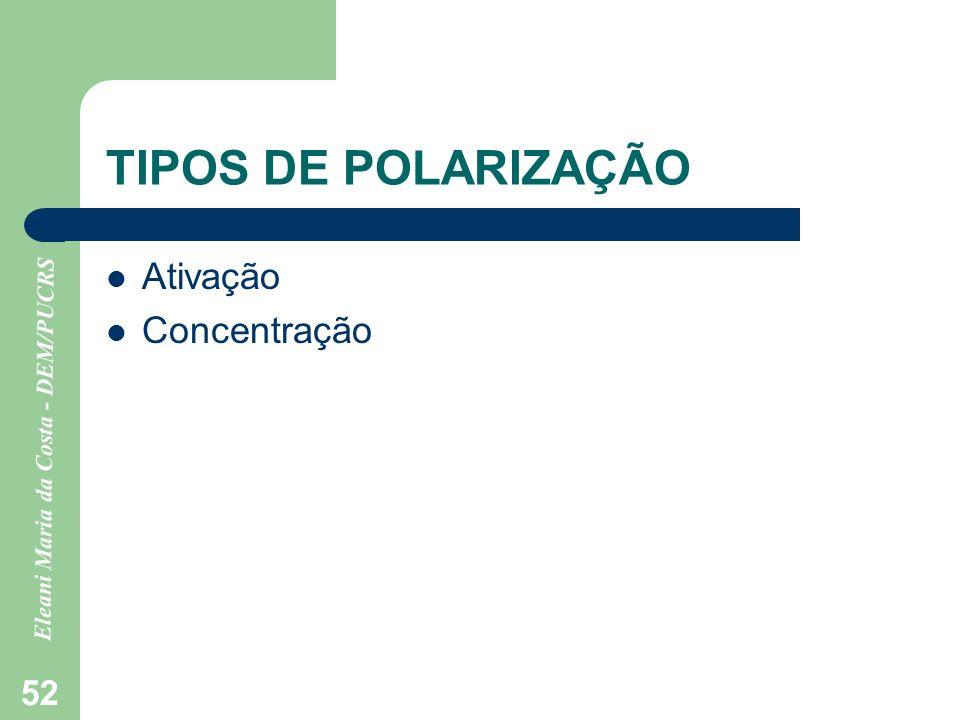 TIPOS DE POLARIZAÇÃO Ativação Concentração