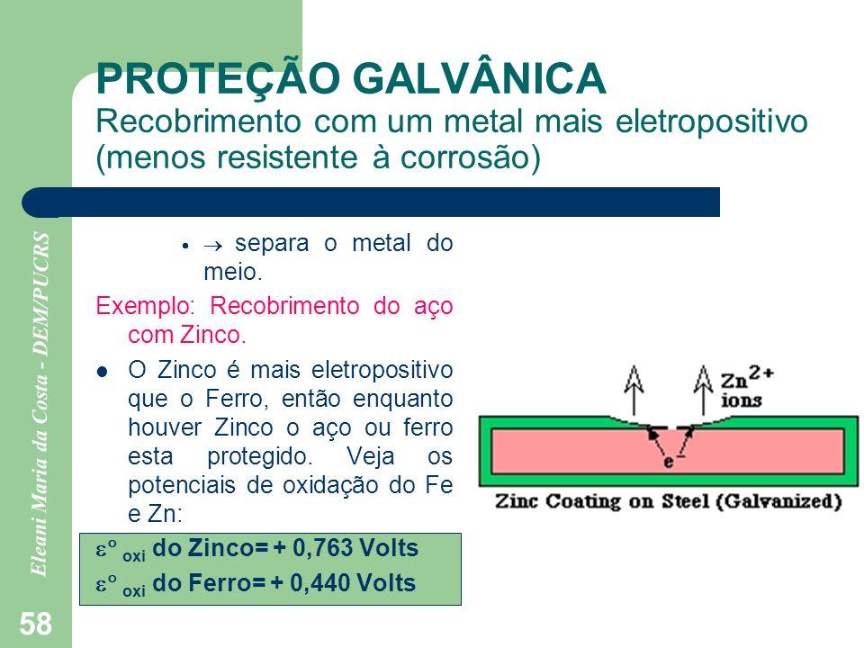 PROTEÇÃO GALVÂNICA Recobrimento com um metal mais eletropositivo (menos resistente à corrosão)