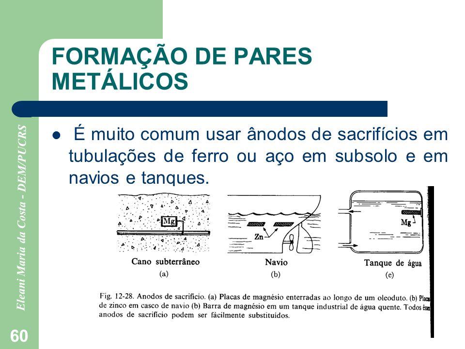 FORMAÇÃO DE PARES METÁLICOS