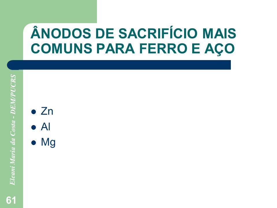 ÂNODOS DE SACRIFÍCIO MAIS COMUNS PARA FERRO E AÇO