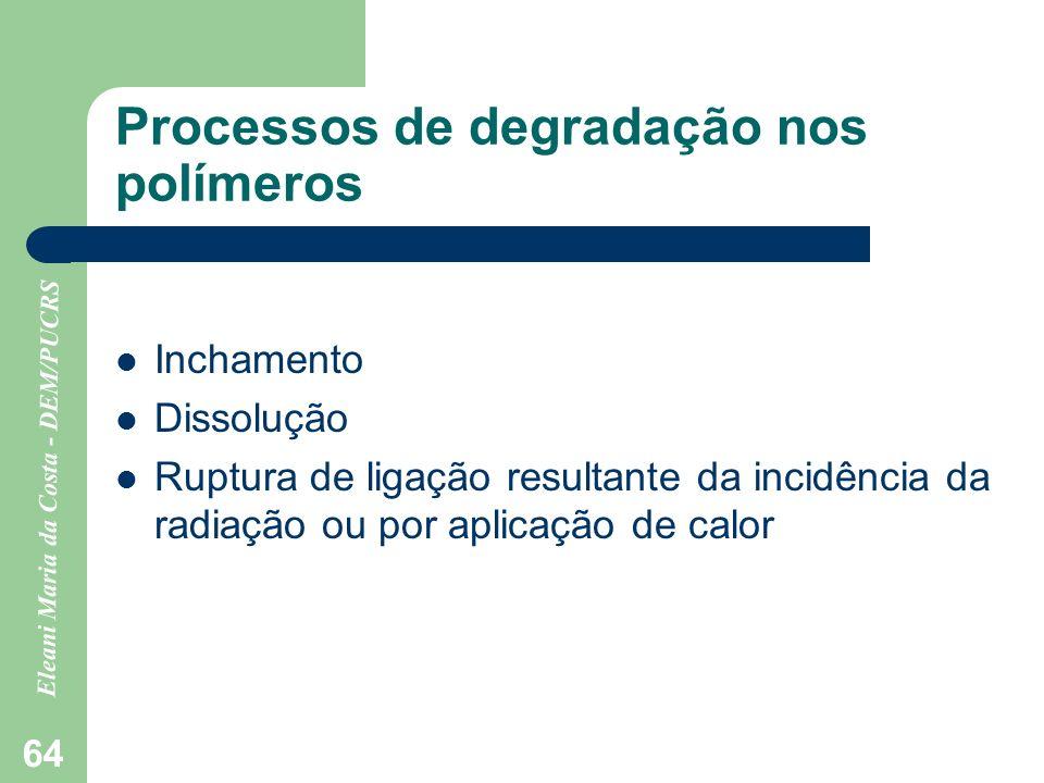 Processos de degradação nos polímeros