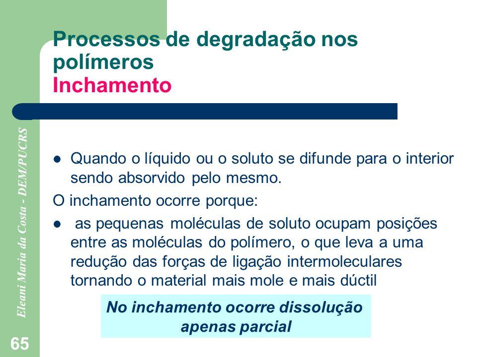 Processos de degradação nos polímeros Inchamento