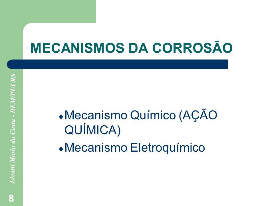 MECANISMOS DA CORROSÃO