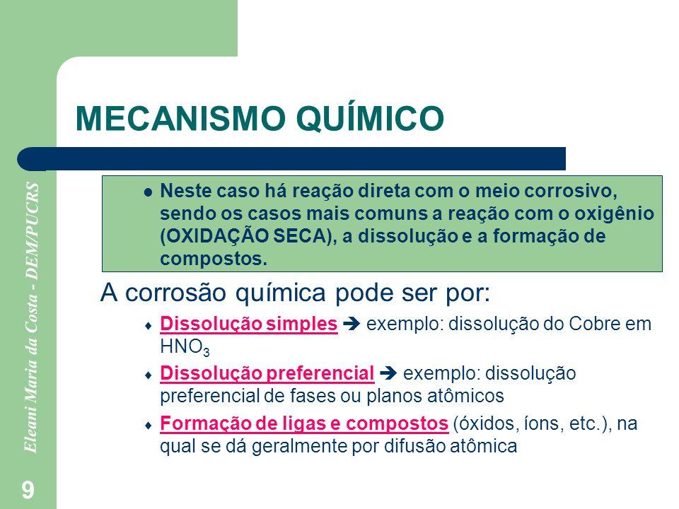 MECANISMO QUÍMICO A corrosão química pode ser por: