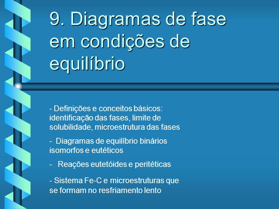 9. Diagramas de fase em condições de equilíbrio
