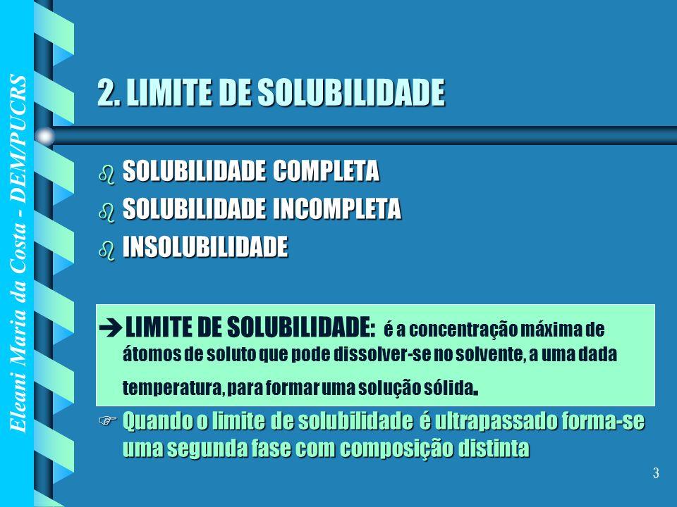 2. LIMITE DE SOLUBILIDADE