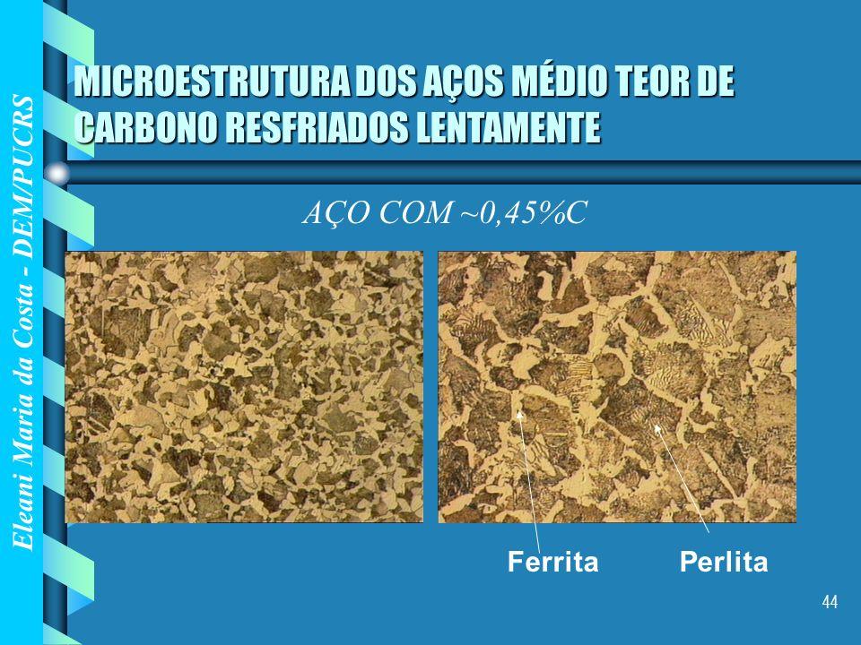 MICROESTRUTURA DOS AÇOS MÉDIO TEOR DE CARBONO RESFRIADOS LENTAMENTE
