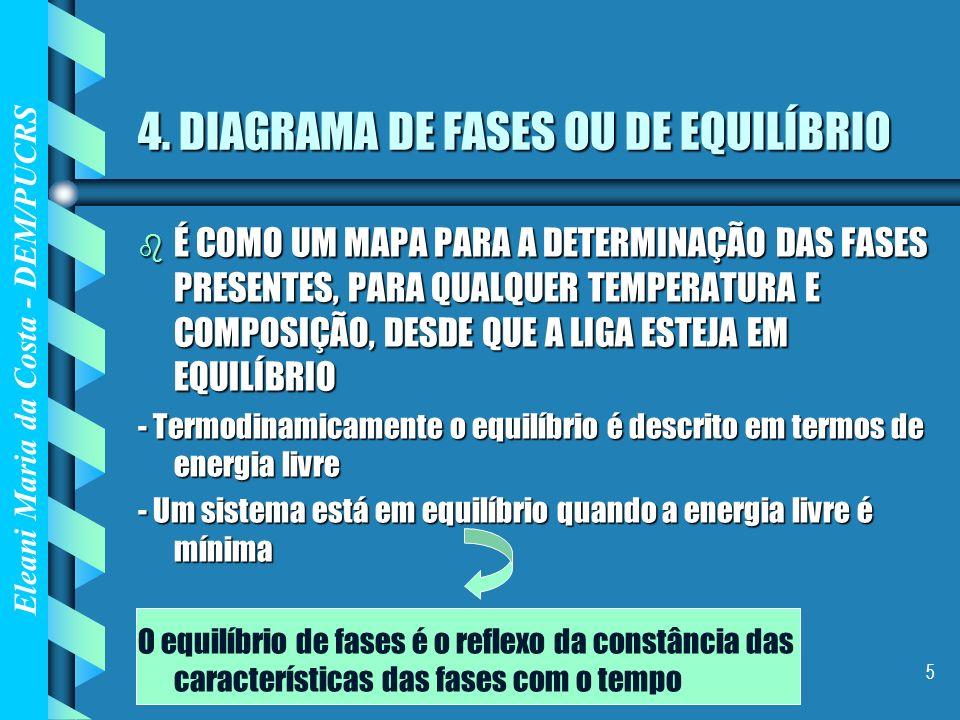 4. DIAGRAMA DE FASES OU DE EQUILÍBRIO