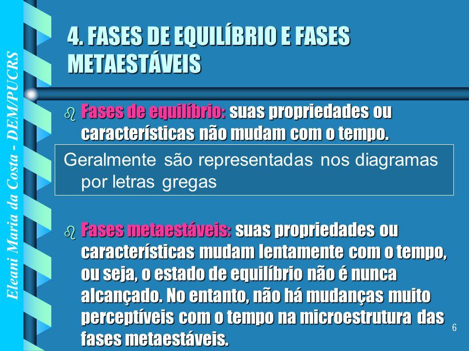 4. FASES DE EQUILÍBRIO E FASES METAESTÁVEIS