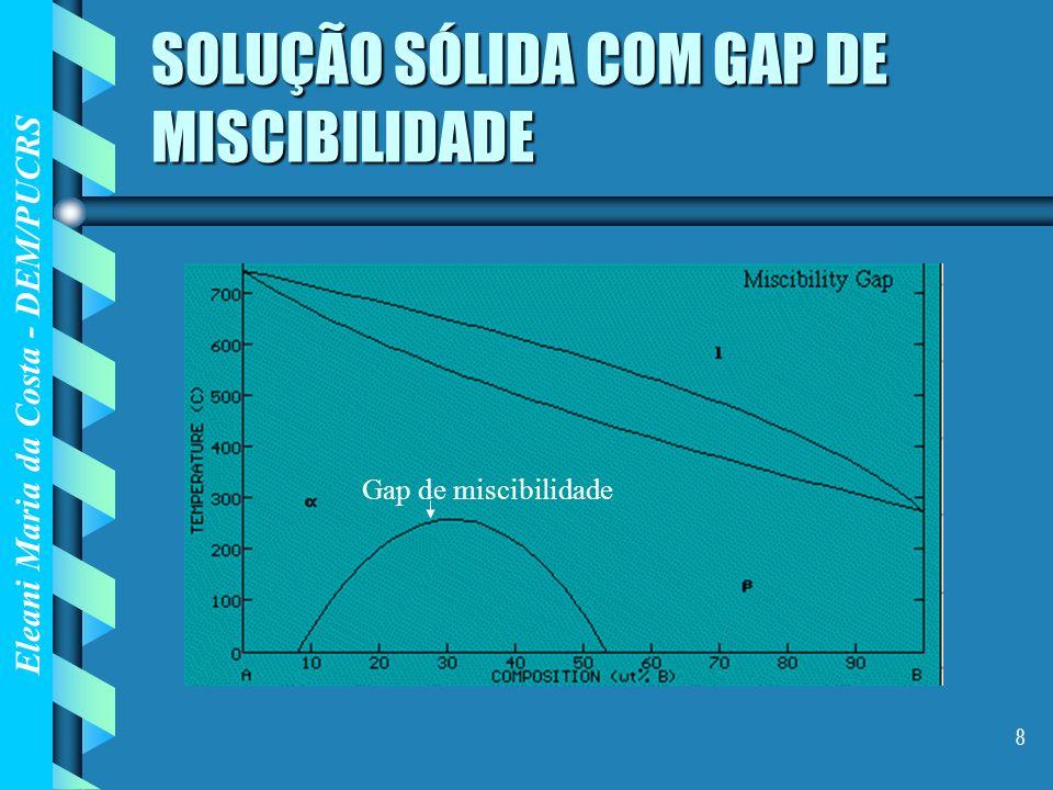 SOLUÇÃO SÓLIDA COM GAP DE MISCIBILIDADE