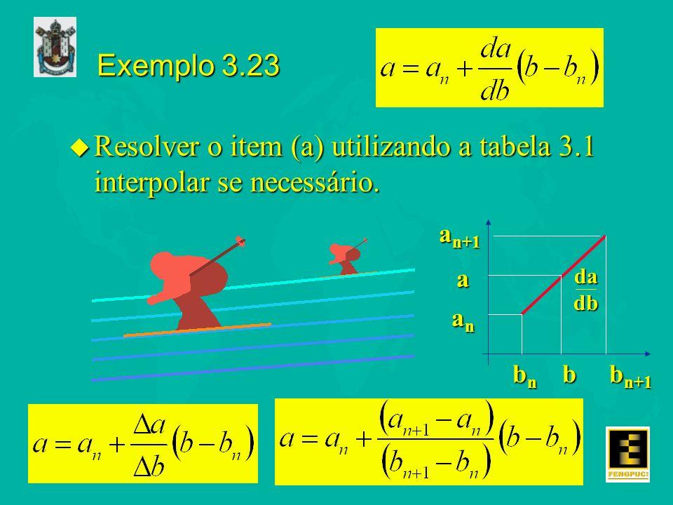 Resolver o item (a) utilizando a tabela 3.1 interpolar se necessário.