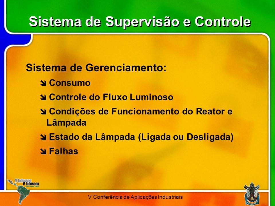 Sistema de Supervisão e Controle