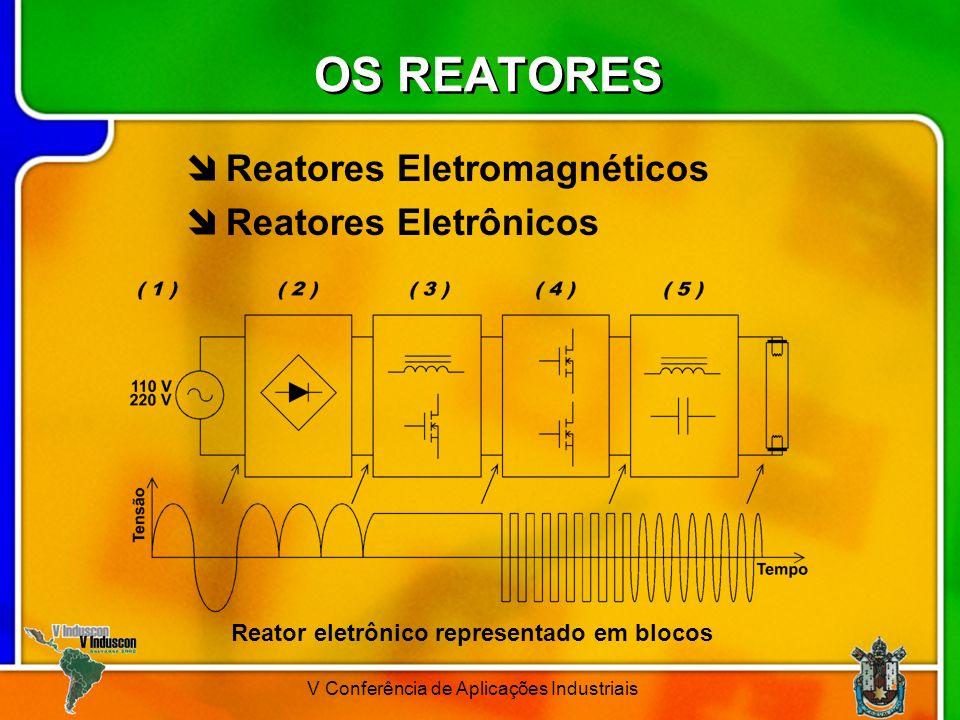 Reator eletrônico representado em blocos