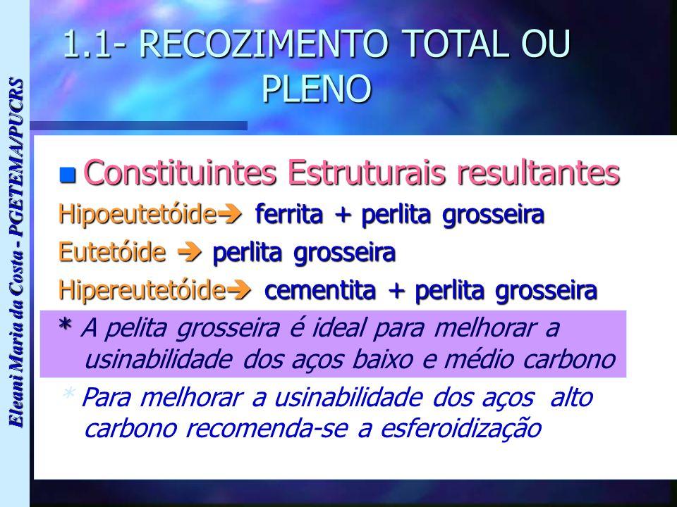 1.1- RECOZIMENTO TOTAL OU PLENO
