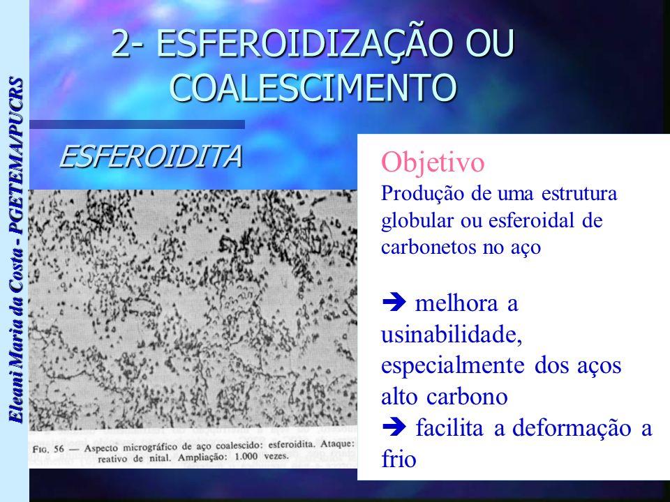 2- ESFEROIDIZAÇÃO OU COALESCIMENTO