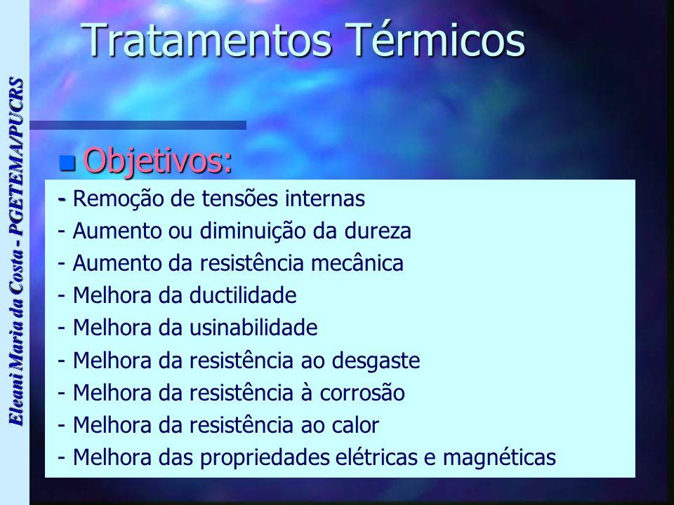 Tratamentos Térmicos Objetivos: - Remoção de tensões internas
