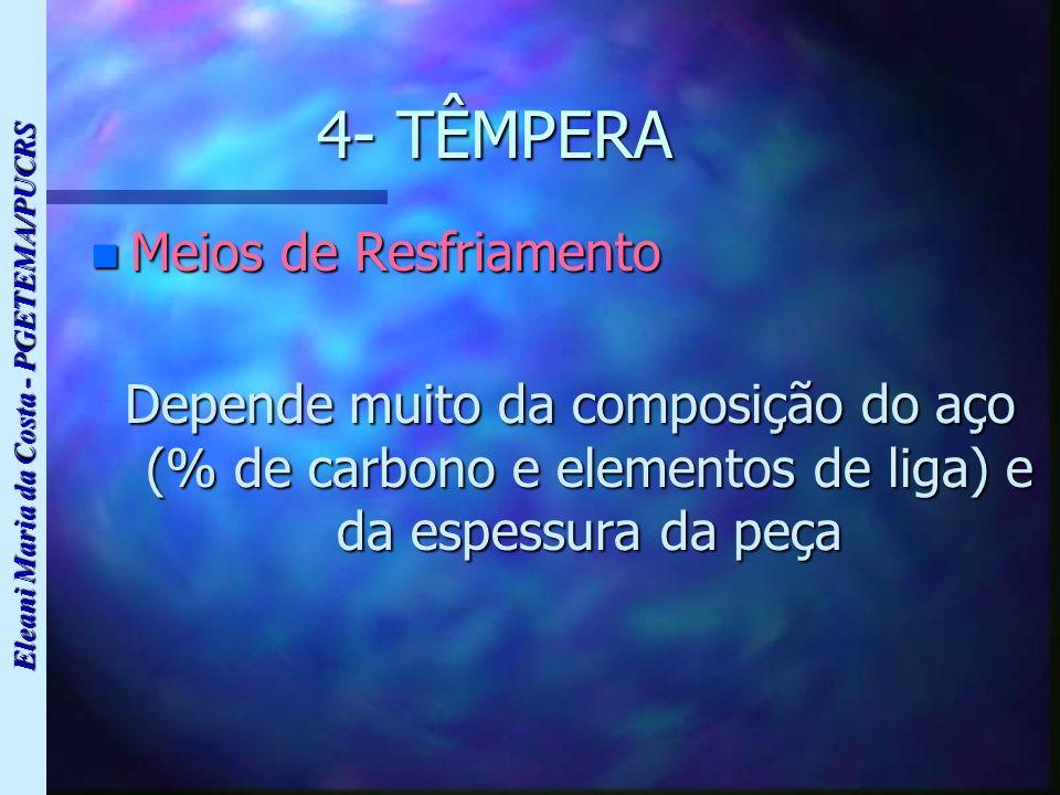 4- TÊMPERA Meios de Resfriamento