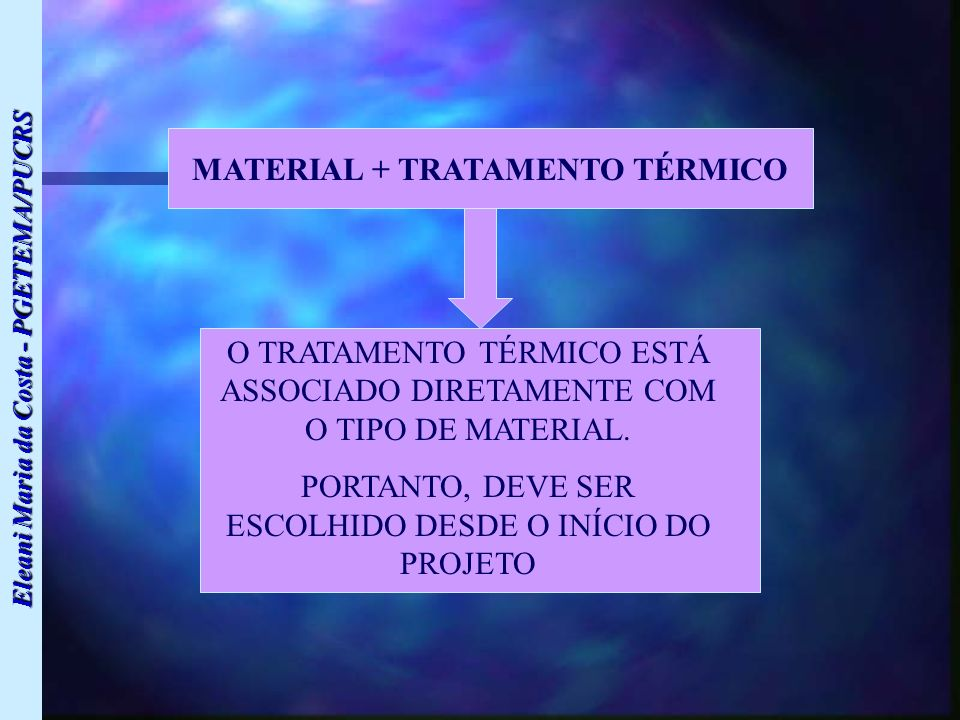 MATERIAL + TRATAMENTO TÉRMICO