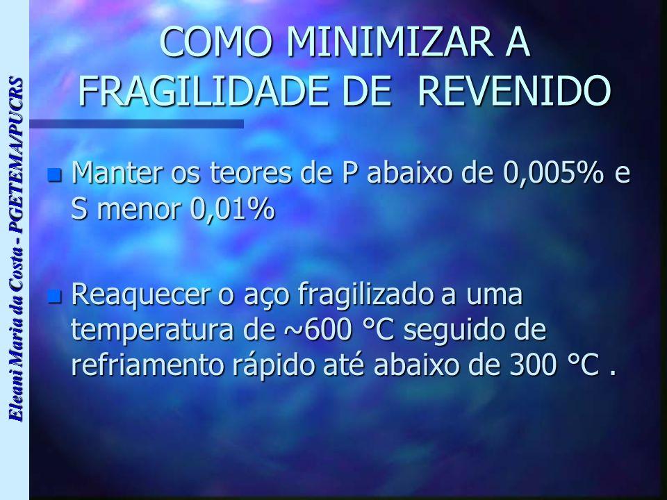 COMO MINIMIZAR A FRAGILIDADE DE REVENIDO