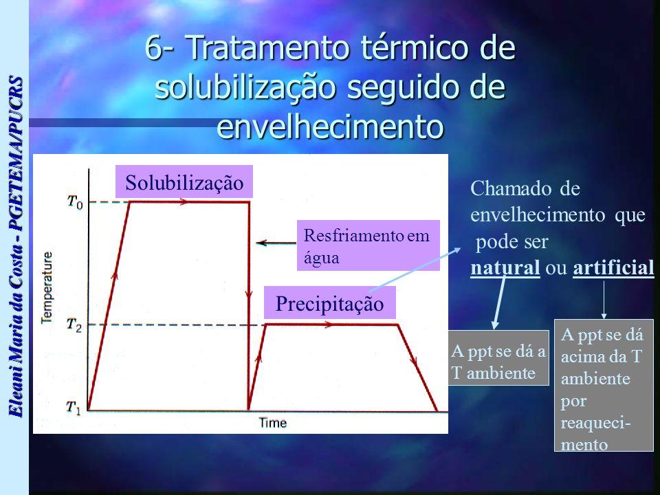 6- Tratamento térmico de solubilização seguido de envelhecimento
