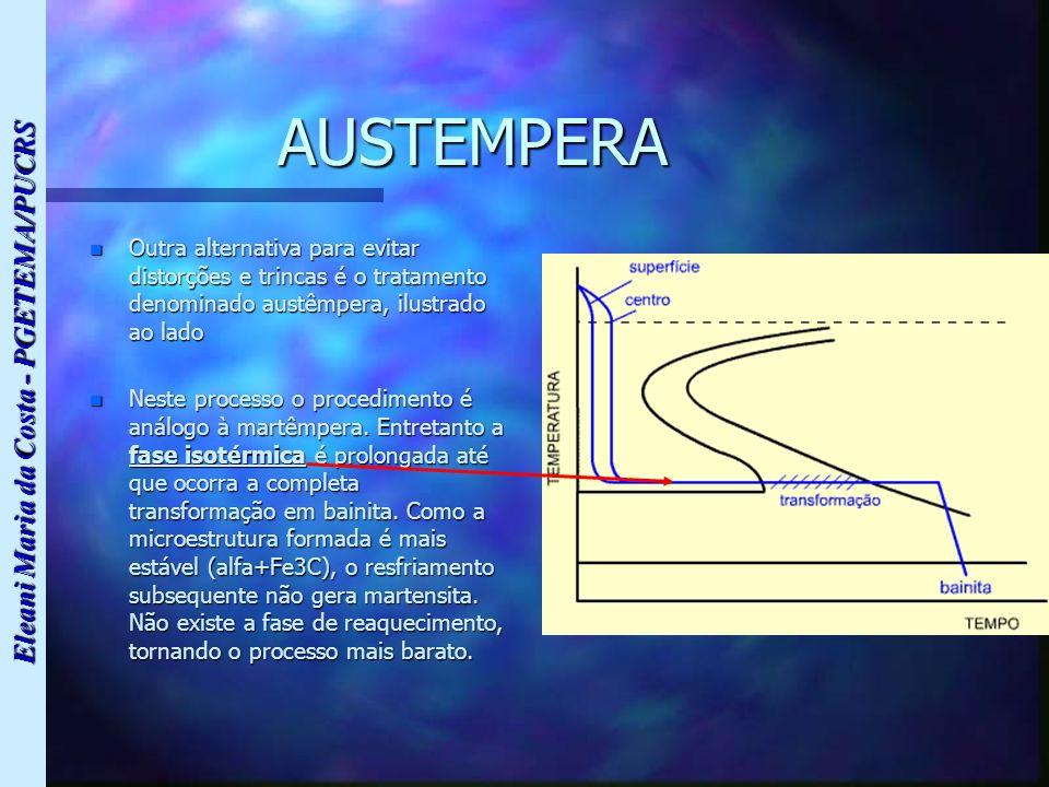 AUSTEMPERA Outra alternativa para evitar distorções e trincas é o tratamento denominado austêmpera, ilustrado ao lado.