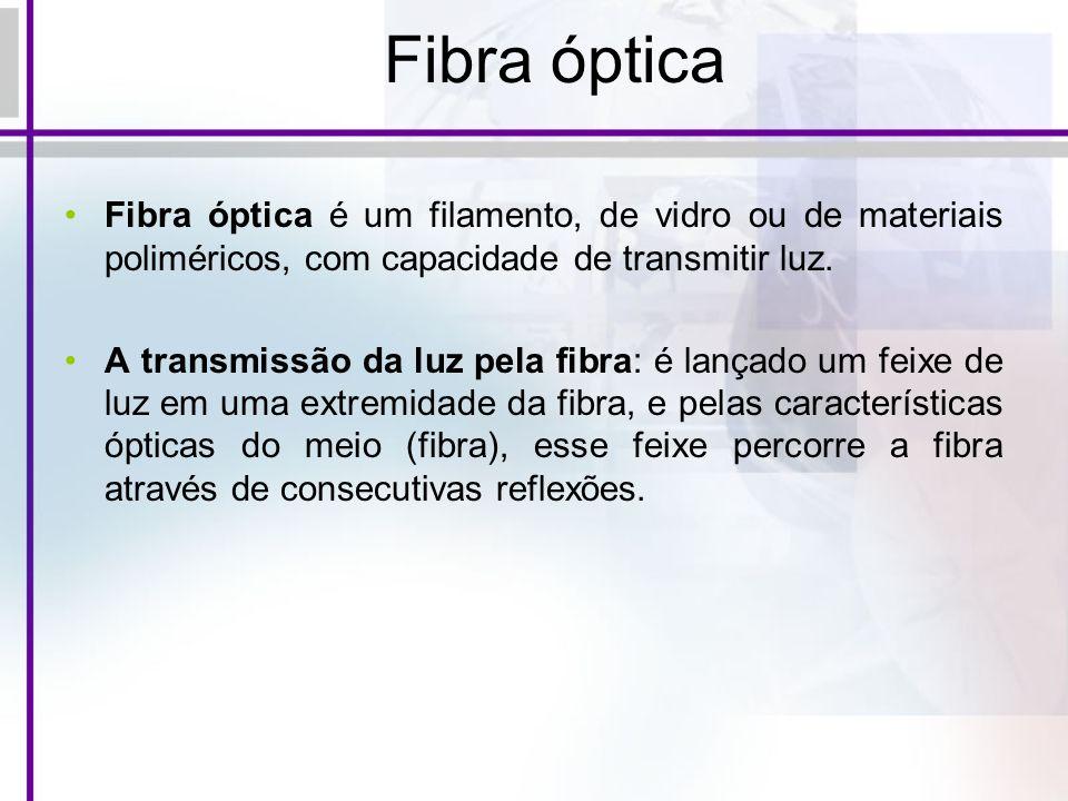 Fibra óptica Fibra óptica é um filamento, de vidro ou de materiais poliméricos, com capacidade de transmitir luz.