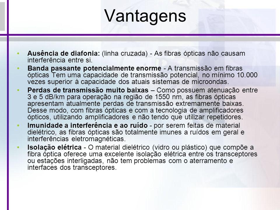 Vantagens Ausência de diafonia: (linha cruzada) - As fibras ópticas não causam interferência entre si.