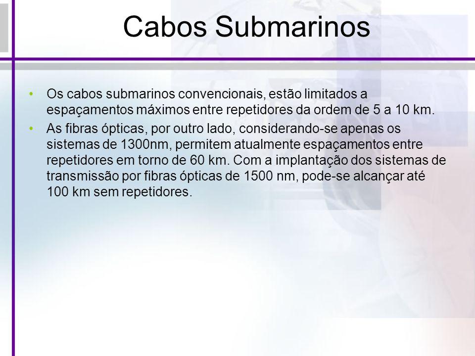 Cabos Submarinos Os cabos submarinos convencionais, estão limitados a espaçamentos máximos entre repetidores da ordem de 5 a 10 km.