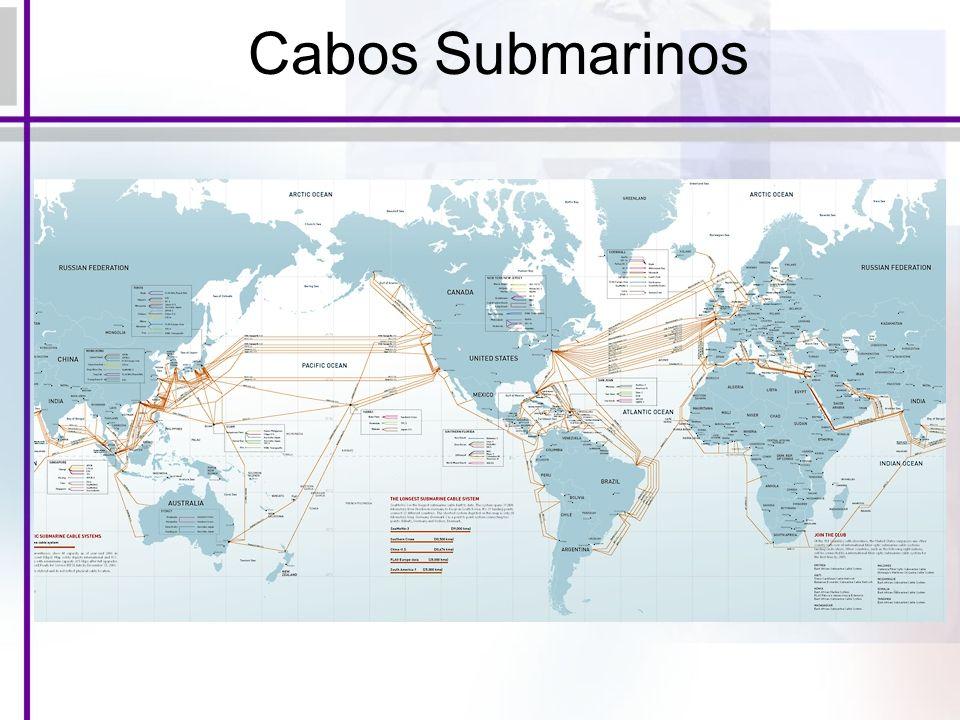 Cabos Submarinos