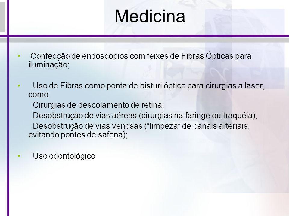 Medicina Confecção de endoscópios com feixes de Fibras Ópticas para iluminação;