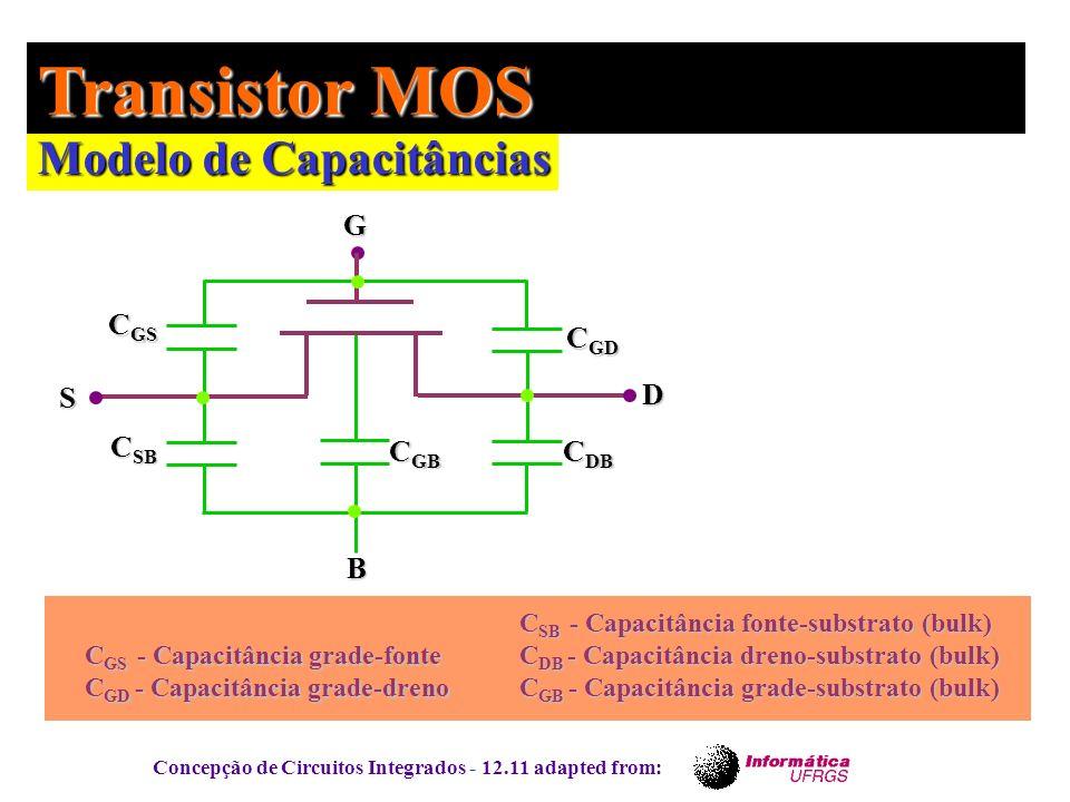 Transistor MOS Modelo de Capacitâncias G D S CGD CGS CDB CGB CSB B