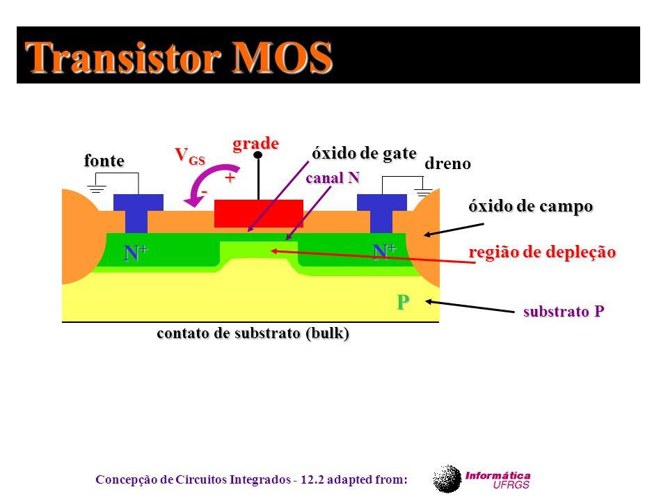 Transistor MOS N+ N+ P grade VGS óxido de gate fonte dreno + -