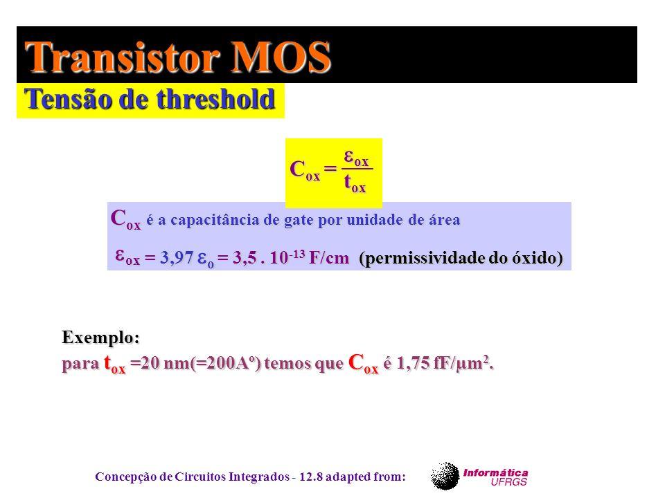 Transistor MOS Tensão de threshold eox Cox = tox