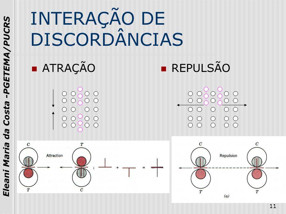 INTERAÇÃO DE DISCORDÂNCIAS