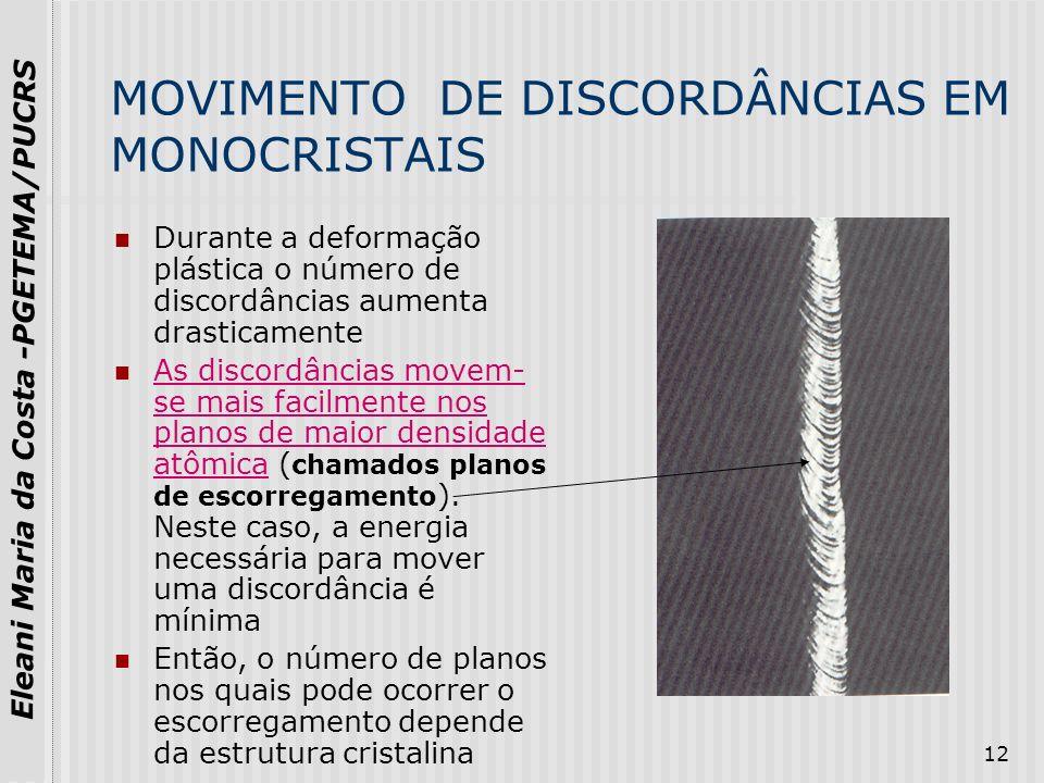 MOVIMENTO DE DISCORDÂNCIAS EM MONOCRISTAIS